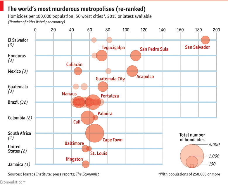 most-violent-cities-in-the-world.png