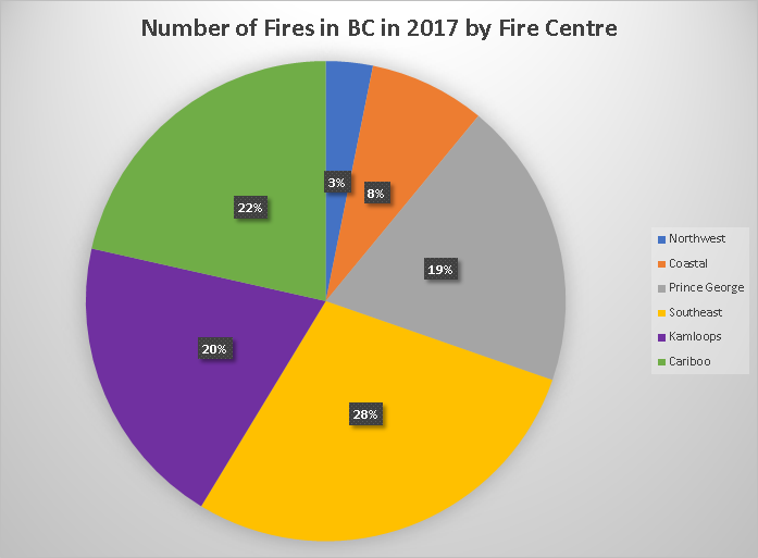 fires2017.png